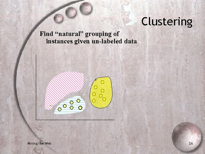 """Clustering Find """"natural"""" grouping of instances given un-labeled data Mining the Web 26"""