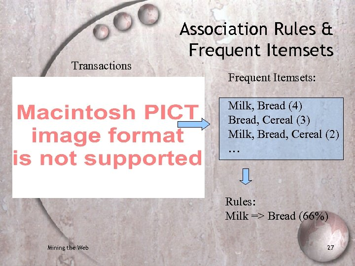 Transactions Association Rules & Frequent Itemsets: Milk, Bread (4) Bread, Cereal (3) Milk, Bread,