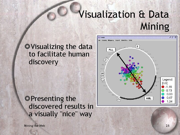 Visualization & Data Mining Visualizing the data to facilitate human discovery Presenting the discovered