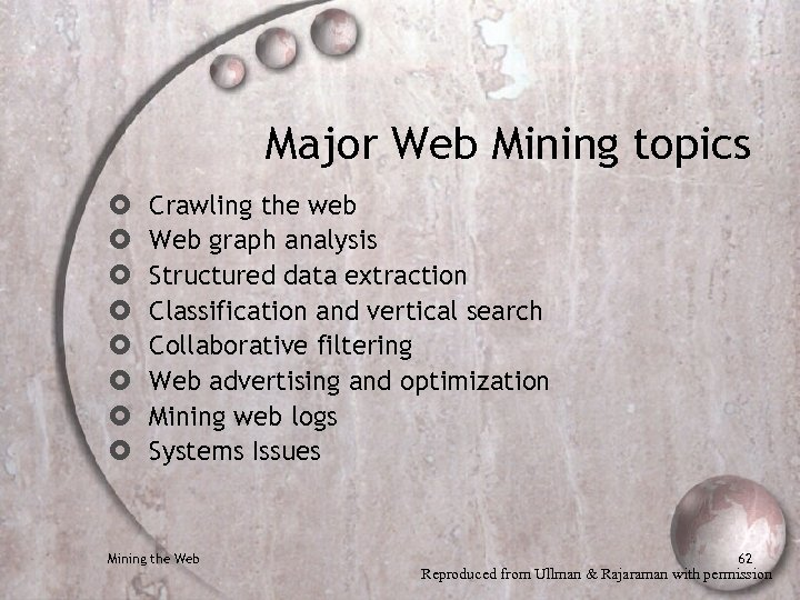 Major Web Mining topics Crawling the web Web graph analysis Structured data extraction Classification