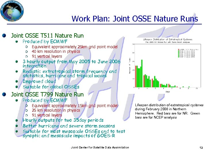 Work Plan: Joint OSSE Nature Runs Joint OSSE T 511 Nature Run Produced by