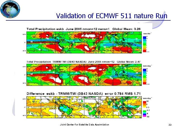 Validation of ECMWF 511 nature Run Joint Center for Satellite Data Assimilation 33