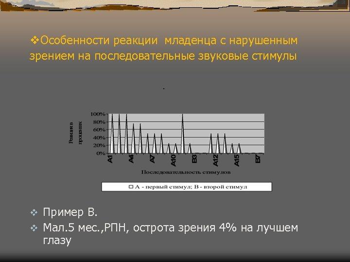 v. Особенности реакции младенца с нарушенным зрением на последовательные звуковые стимулы Пример B. v