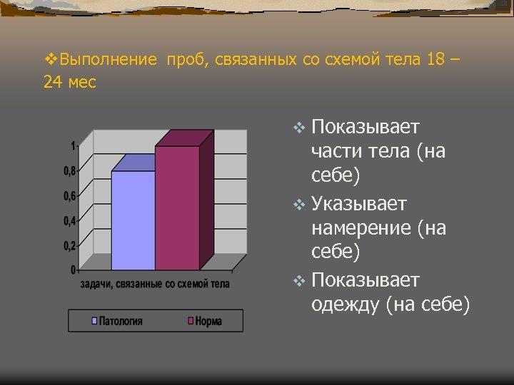 v. Выполнение проб, связанных со схемой тела 18 – 24 мес v Показывает части