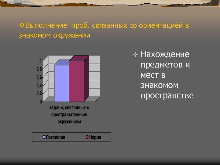 v. Выполнение проб, связанных со ориентацией в знакомом окружении v Нахождение предметов и мест