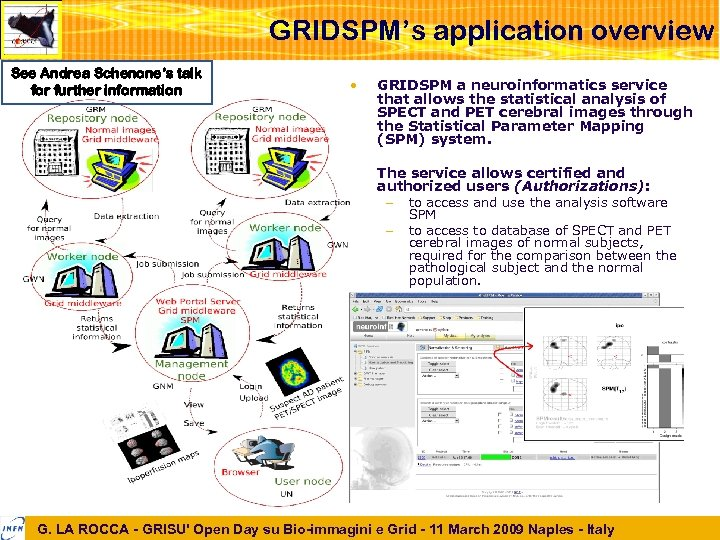 GRIDSPM's application overview See Andrea Schenone's talk for further information • GRIDSPM a neuroinformatics