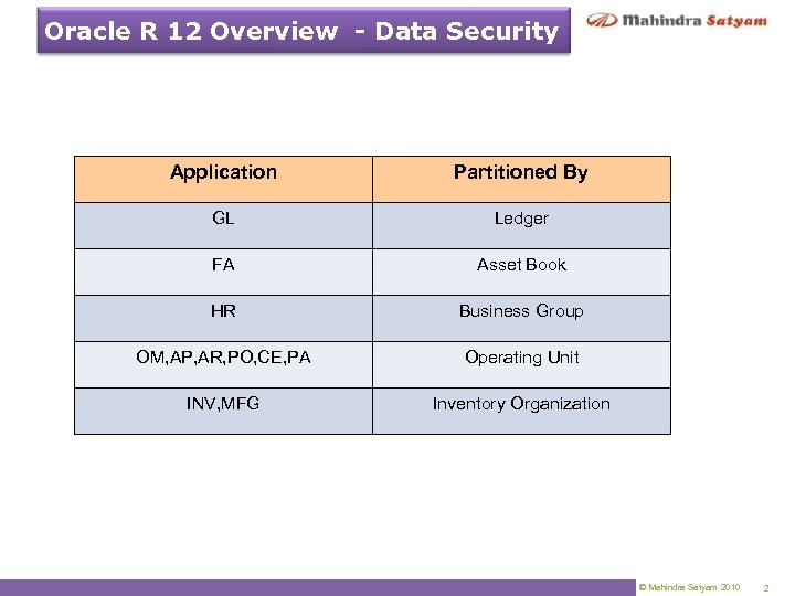 Oracle R 12 Overview - Data Security Application Partitioned By GL Ledger FA Asset