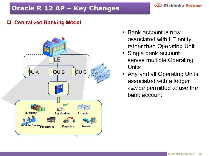 Oracle R 12 AP – Key Changes q Centralized Banking Model LE OU A