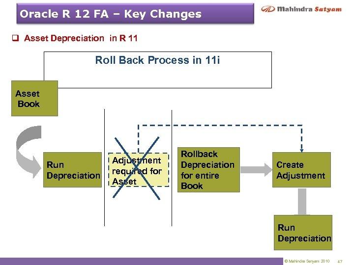 Oracle R 12 FA – Key Changes q Asset Depreciation in R 11 Roll