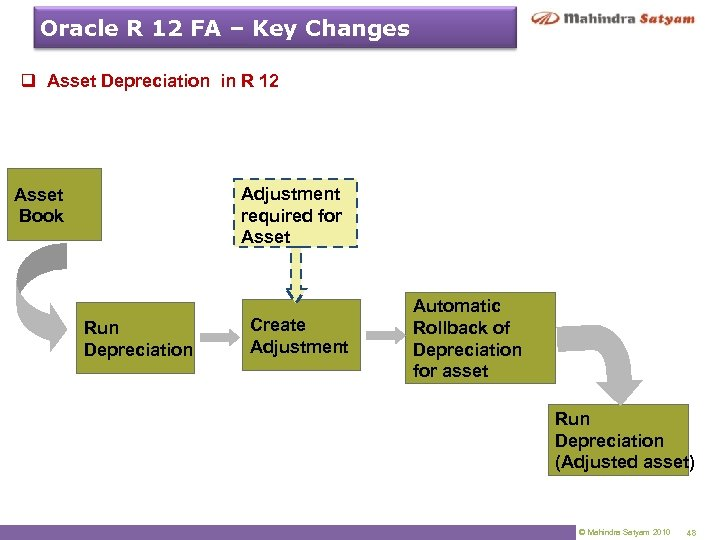 Oracle R 12 FA – Key Changes q Asset Depreciation in R 12 Adjustment