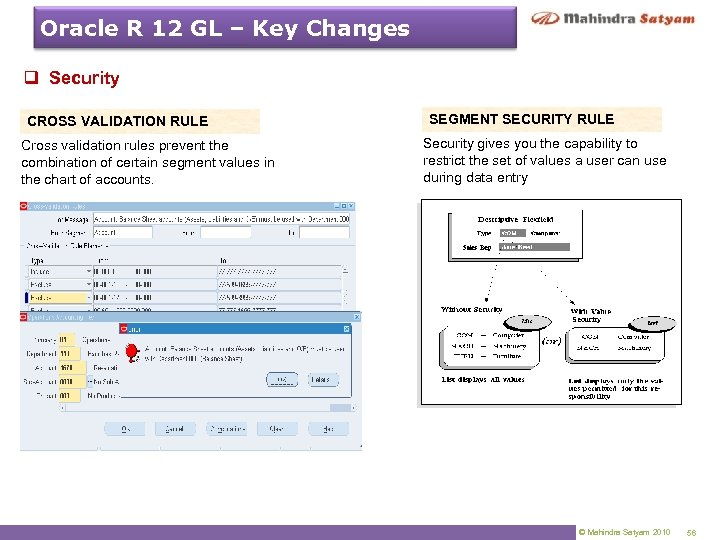 Oracle R 12 GL – Key Changes q Security CROSS VALIDATION RULE Cross validation