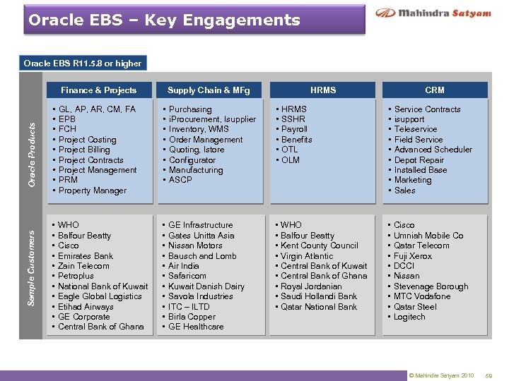 Oracle EBS – Key Engagements Oracle EBS R 11. 5. 8 or higher Sample