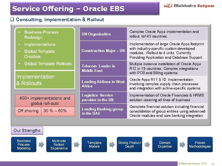 Service Offering – Oracle EBS q Consulting, Implementation & Rollout UN Organization Construction Major