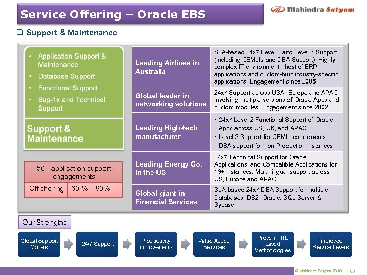 Service Offering – Oracle EBS q Support & Maintenance Leading Airlines in Australia Global