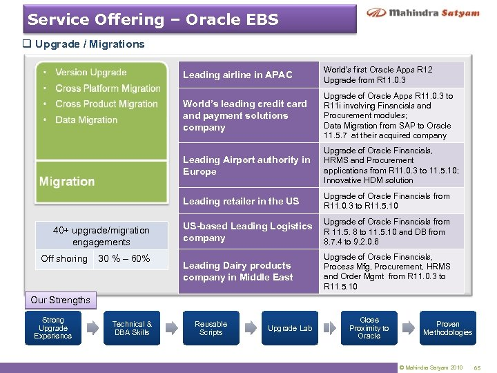 Service Offering – Oracle EBS q Upgrade / Migrations Leading airline in APAC World's