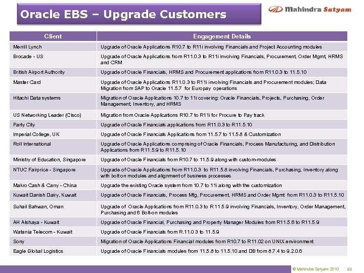 Oracle EBS – Upgrade Customers Client Engagement Details Merrill Lynch Upgrade of Oracle Applications
