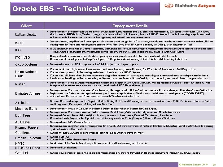 Oracle EBS – Technical Services Client Balfour Beatty Engagement Details § Development of bolt-on