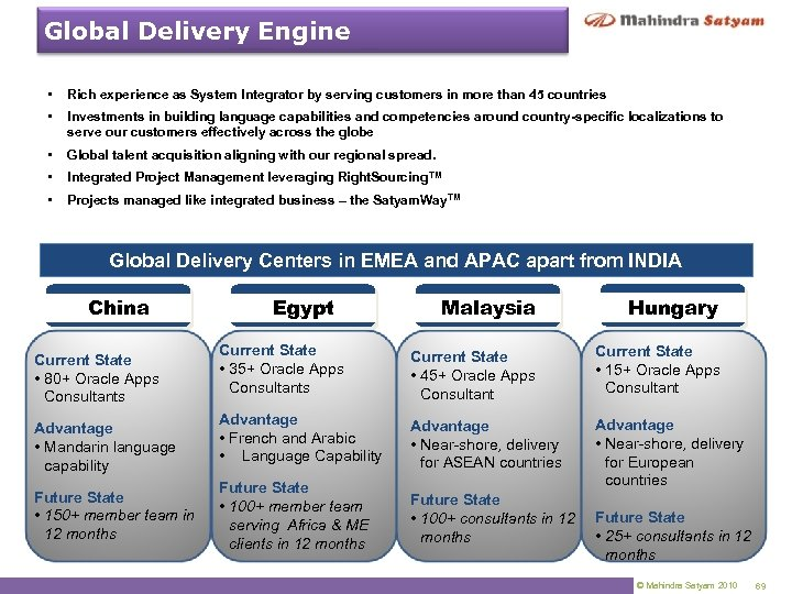 Global Delivery Engine • Rich experience as System Integrator by serving customers in more
