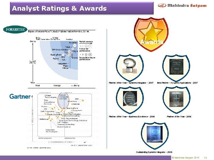 Analyst Ratings & Awards Partner of the Year – Systems Integrator - 2007 Partner