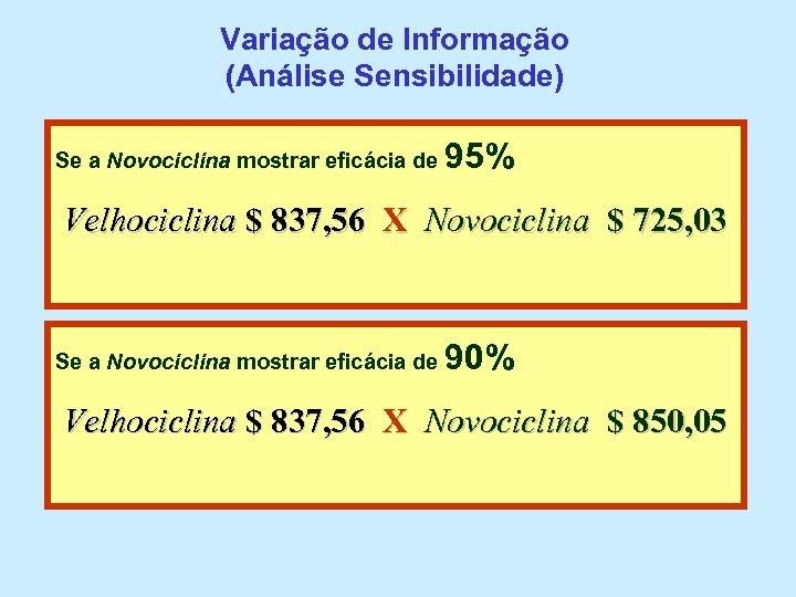 Variação de Informação (Análise Sensibilidade) Se a Novociclina mostrar eficácia de 95% Velhociclina $