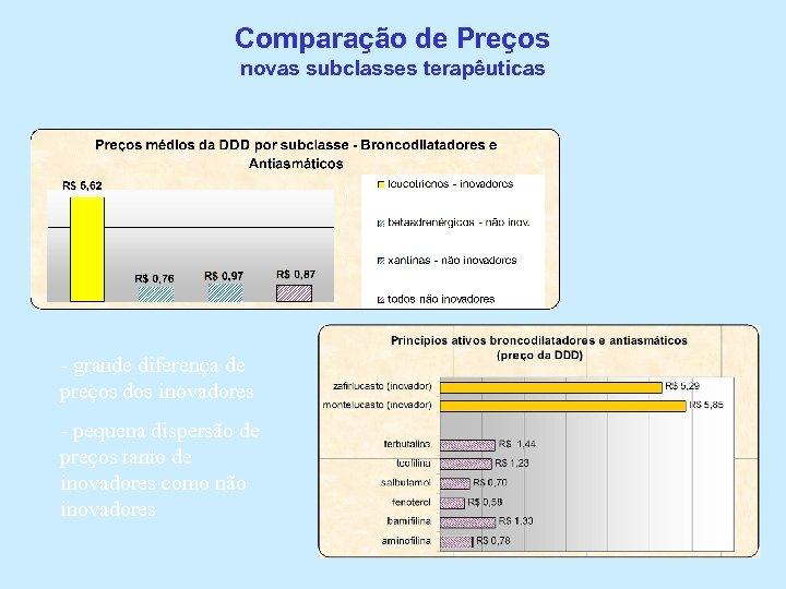 Comparação de Preços novas subclasses terapêuticas - grande diferença de preços dos inovadores -