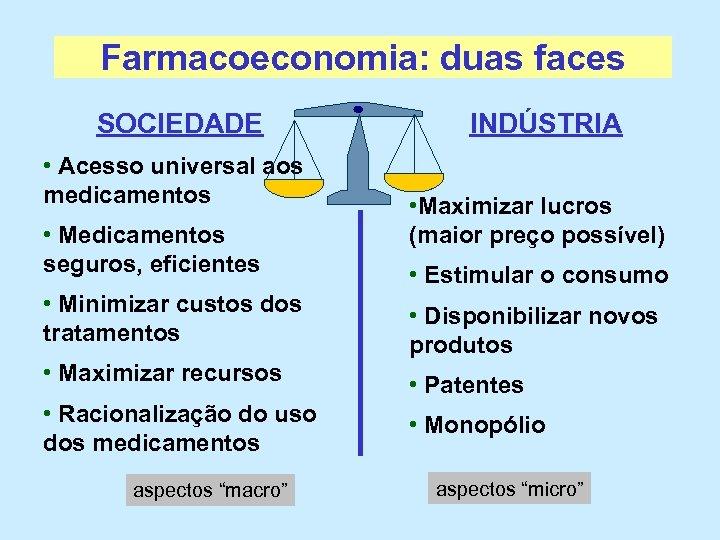 Farmacoeconomia: duas faces SOCIEDADE • Acesso universal aos medicamentos • Medicamentos seguros, eficientes INDÚSTRIA