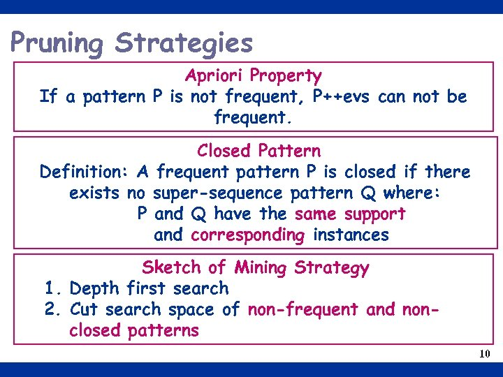 Pruning Strategies Apriori Property If a pattern P is not frequent, P++evs can not