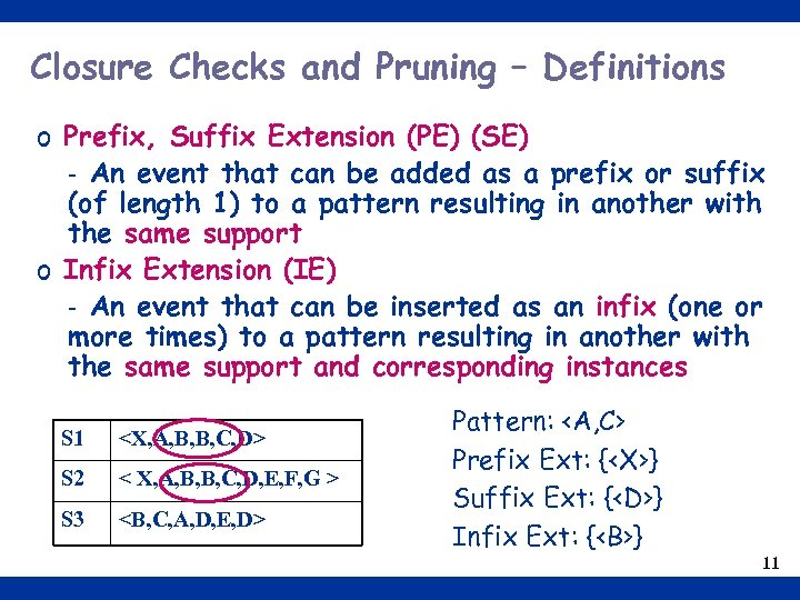 Closure Checks and Pruning – Definitions o Prefix, Suffix Extension (PE) (SE) - An