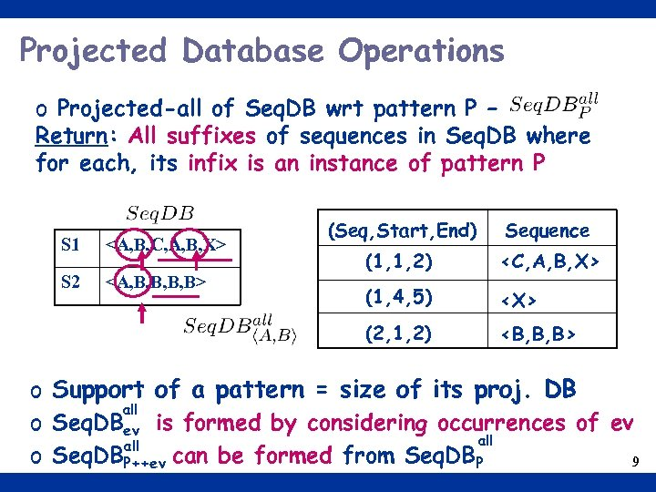 Projected Database Operations o Projected-all of Seq. DB wrt pattern P – Return: All