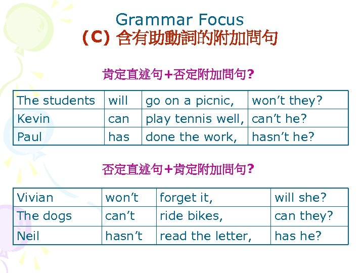 Grammar Focus (C) 含有助動詞的附加問句 肯定直述句+否定附加問句? The students Kevin Paul will can has go on