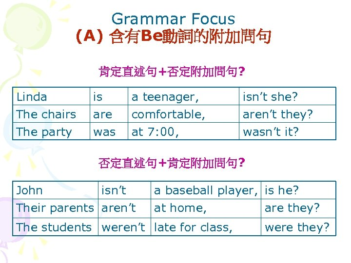 Grammar Focus (A) 含有Be動詞的附加問句 肯定直述句+否定附加問句? Linda The chairs The party is are was a