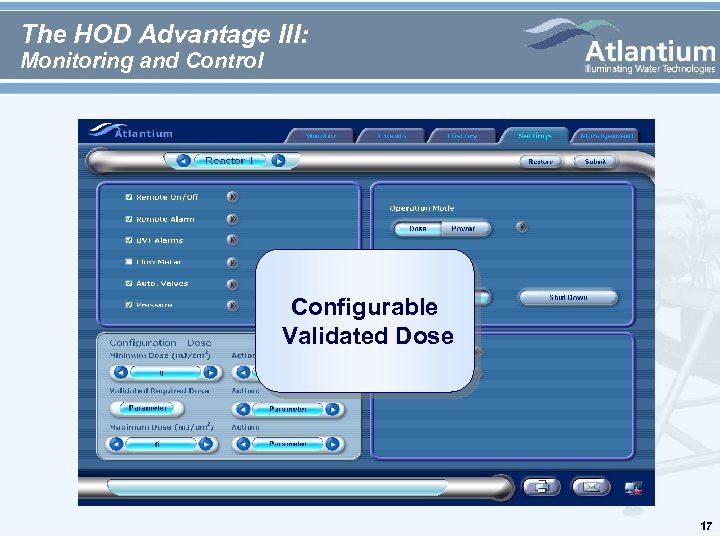 The HOD Advantage III: Monitoring and Control Configurable Validated Dose 17