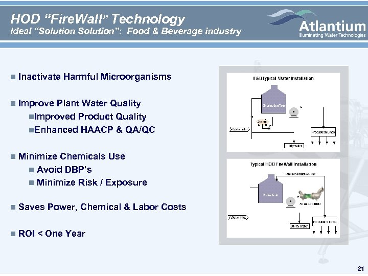 """HOD """"Fire. Wall"""" Technology Ideal """"Solution"""": Food & Beverage industry n Inactivate Harmful Microorganisms"""