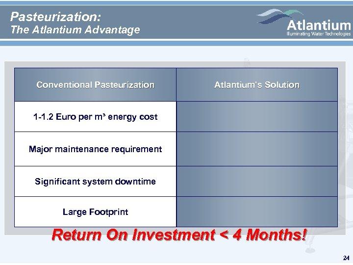Pasteurization: The Atlantium Advantage Conventional Pasteurization Atlantium's Solution 1 -1. 2 Euro per m³