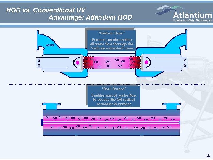 "HOD vs. Conventional UV Advantage: Atlantium HOD ""Uniform Dose"" Ensures reaction within all water"