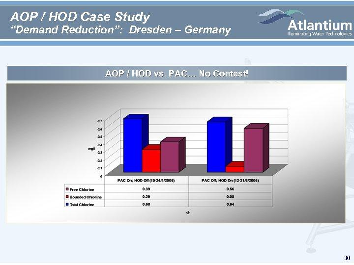"AOP / HOD Case Study ""Demand Reduction"": Dresden – Germany AOP / HOD vs."