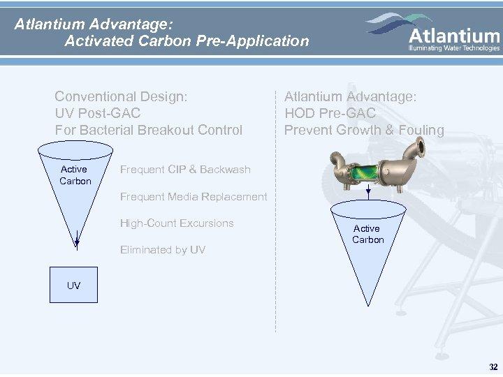 Atlantium Advantage: Activated Carbon Pre-Application Conventional Design: UV Post-GAC For Bacterial Breakout Control Active