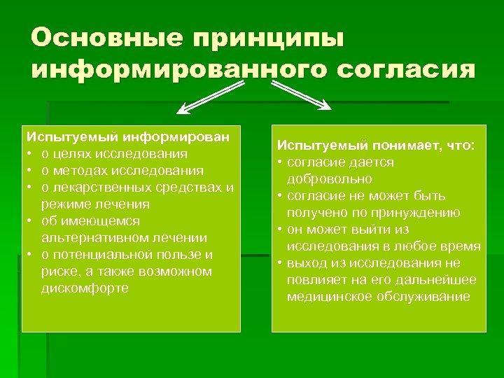 Основные принципы информированного согласия Испытуемый информирован • o целях исследования • о методах исследования