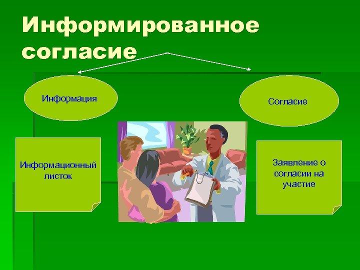 Информированное согласие Информация Информационный листок Согласие Заявление о согласии на участие