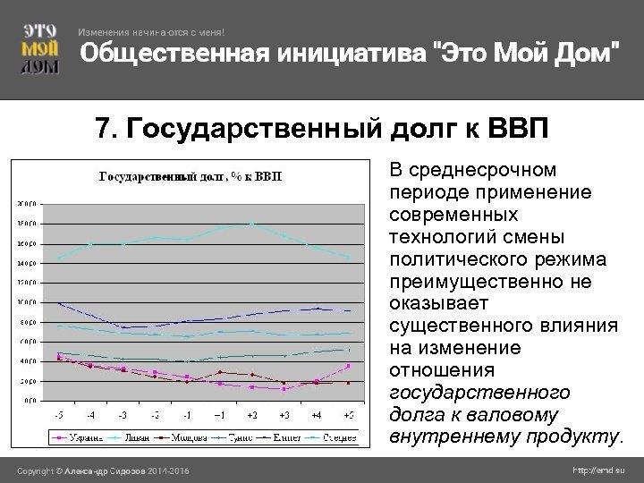 7. Государственный долг к ВВП В среднесрочном периоде применение современных технологий смены политического режима