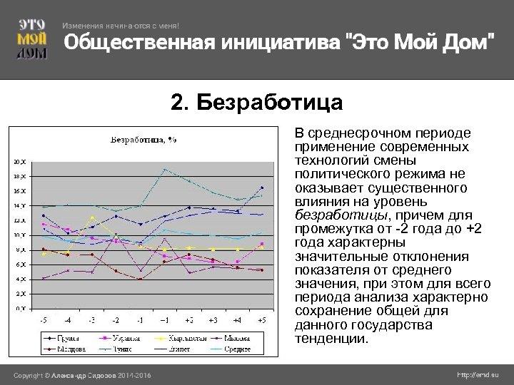 2. Безработица В среднесрочном периоде применение современных технологий смены политического режима не оказывает существенного
