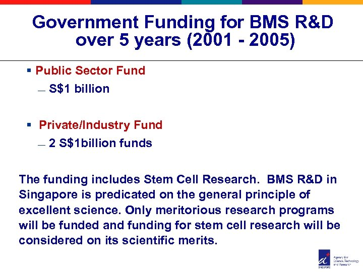 Government Funding for BMS R&D over 5 years (2001 - 2005) § Public Sector