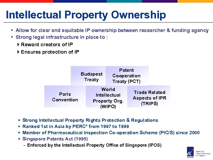 Intellectual Property Ownership • Allow for clear and equitable IP ownership between researcher &