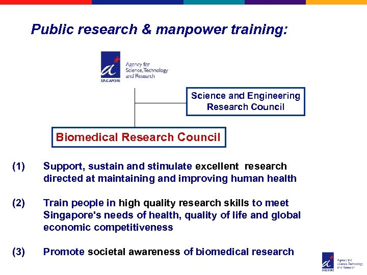 Public research & manpower training: Science and Engineering Research Council Biomedical Research Council (1)