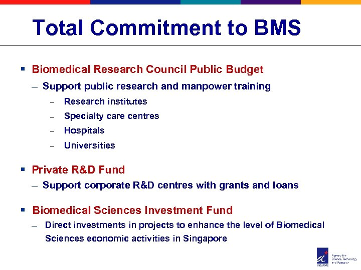 Total Commitment to BMS § Biomedical Research Council Public Budget — Support public research