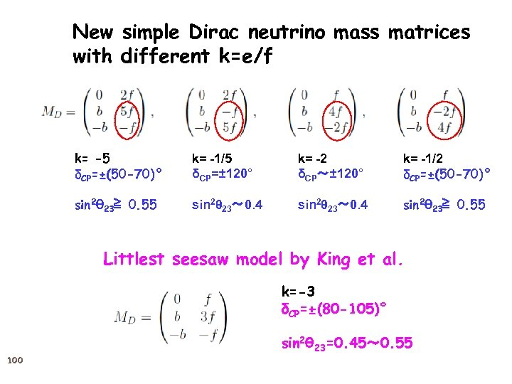 New simple Dirac neutrino mass matrices with different k=e/f k= -5 δCP=±(50 -70)° k=
