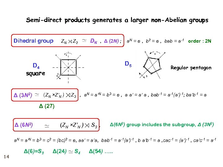 Semi-direct products generates a larger non-Abelian groups Dihedral group ZN Z 2 DN  ,
