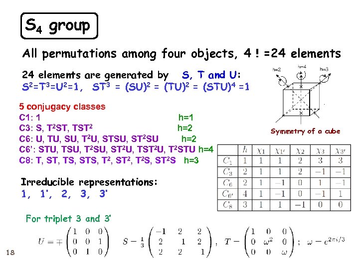 S 4 group All permutations among four objects, 4!=24 elements are generated by S,