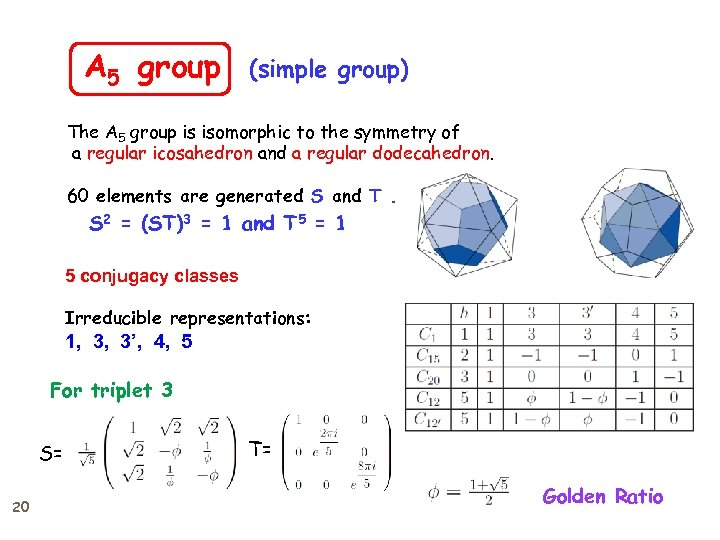 A 5 group (simple group) The A 5 group is isomorphic to the symmetry