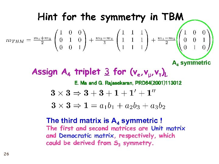 Hint for the symmetry in TBM Assign A 4 triplet 3 for (νe, νμ,